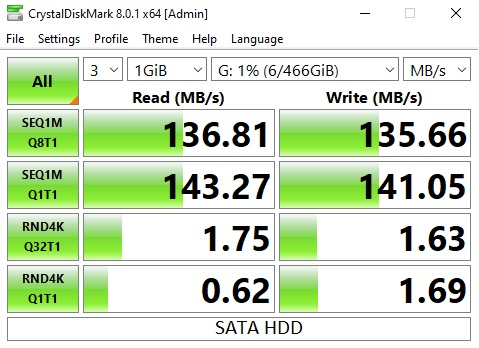 SATA HDD Speed