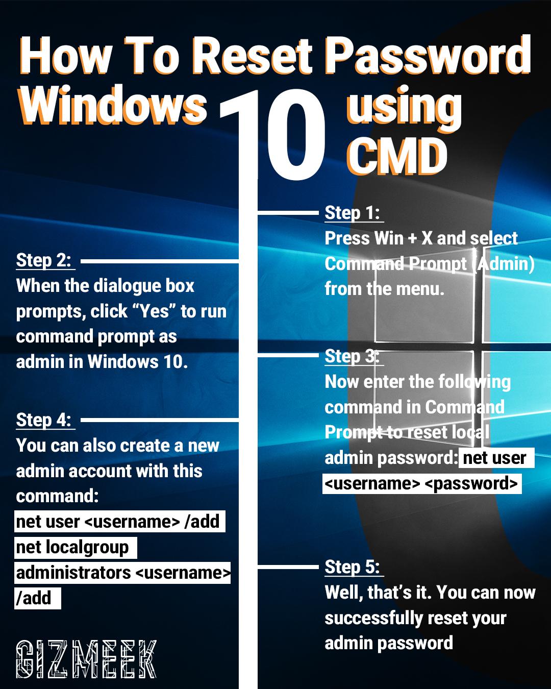 Reset Admin Password using CMD